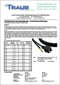 Kabel Flyer